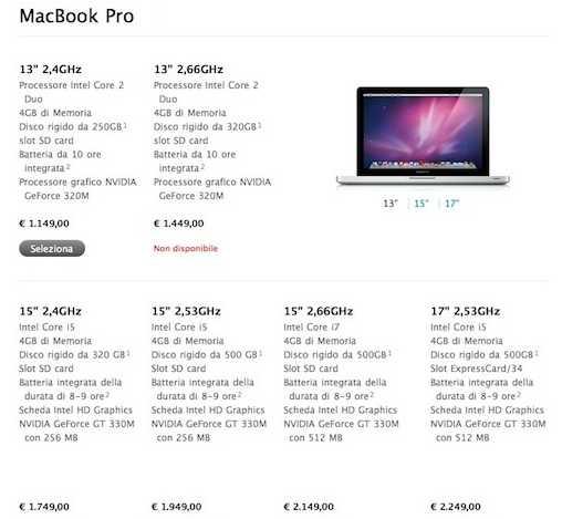 prezzi macbook pro 2010