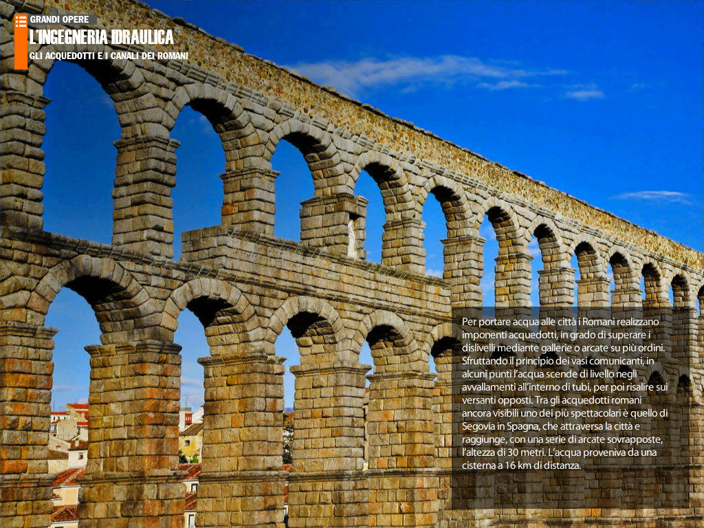 Virtual History - Roma per iPad