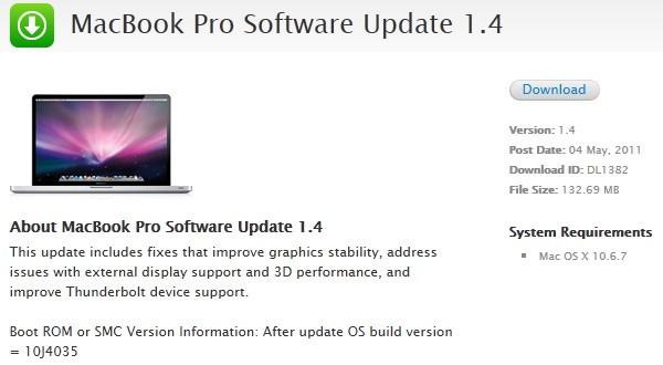 aggiornamento macbook pro 2011