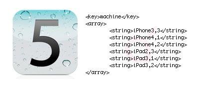 iOS 5 svela iPhone 5 e iPad 3