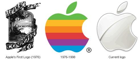 tutti i loghi Apple