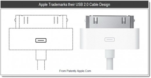 brevetto apple cavo USB