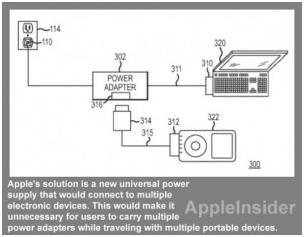 caricabatteria universale apple