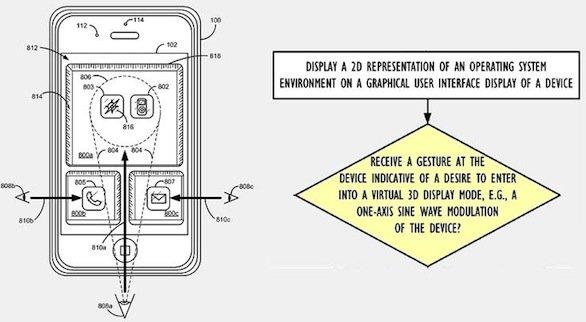 brevetto cupertino 3d
