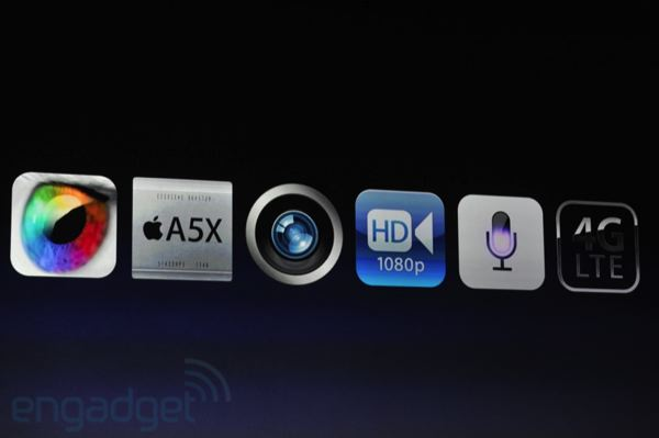 new ipad details
