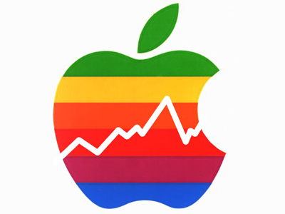 Apple Logo AAPL