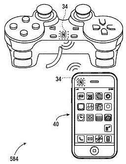 brevetto apple joypad e iphone