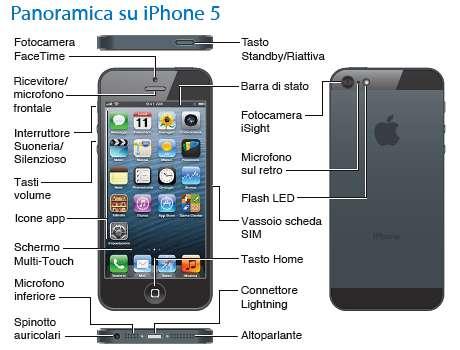 informazioni iphone 5