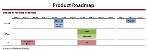 Simek Apple iPhone 5S