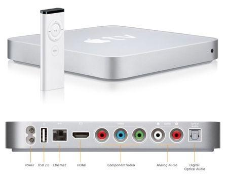Apple TV bianco