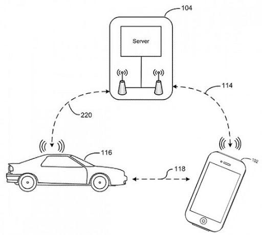 Apple brevetto auto