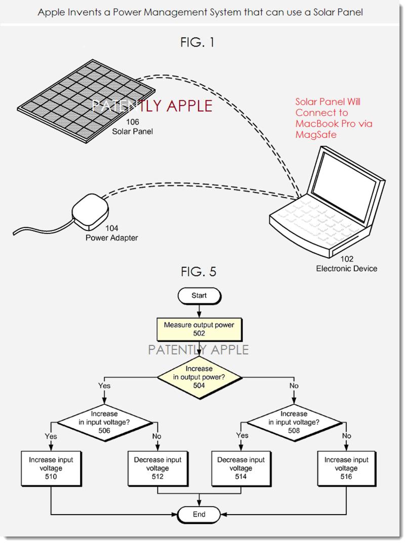 brevetti apple pannello solare