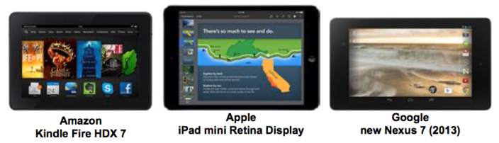 iPad mini Retina vs Nexus 7 vs Kindle Fire HD