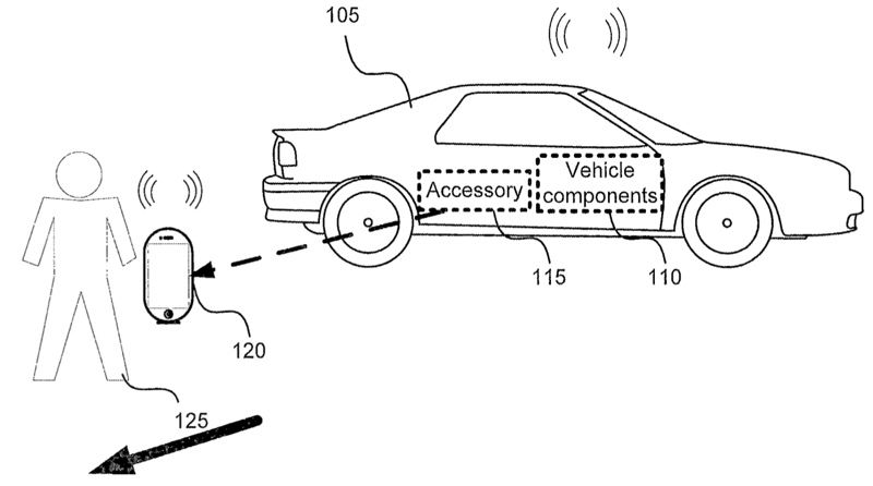 geofencing patent apple