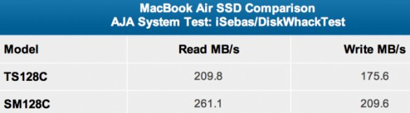 SSD Macbook air