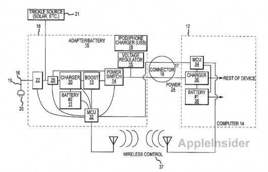 brevetto Apple natteria per idevice