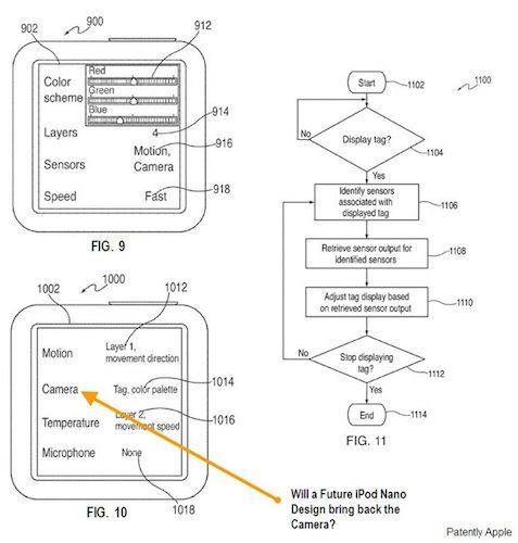 Fotocamera nell'iPod nano 2011, lo conferma un brevetto Apple