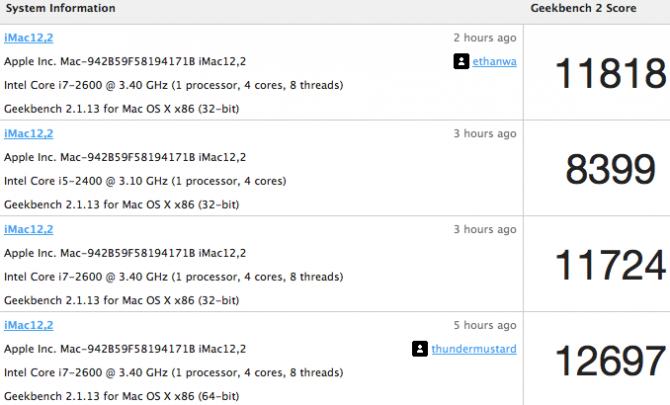 Benchmark dei nuovi iMac 2011: più veloci come dichiarato da Apple