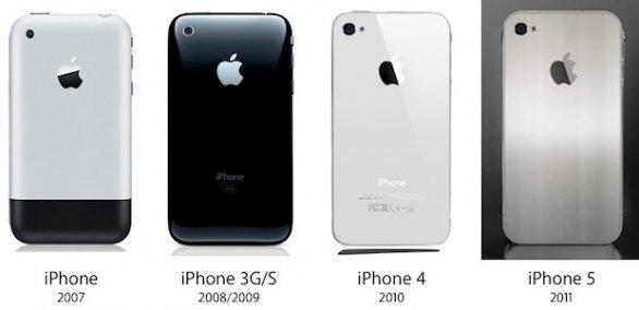 tutti gli iphone