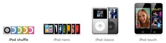 tutti gli ipod