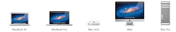 manca il Macbook bianco nella lista