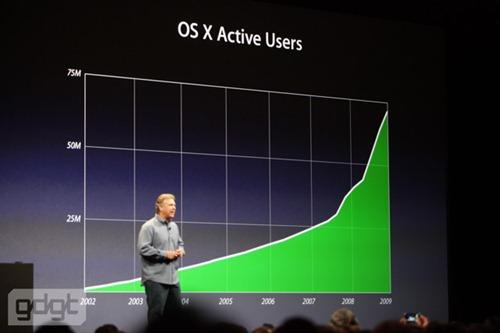 Approfondimento: quanto crescono i Mac? (scenari)