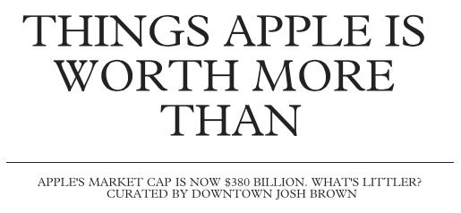 Things Apple is Worth More Than