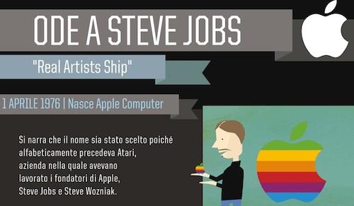 infografia Steve Jobs