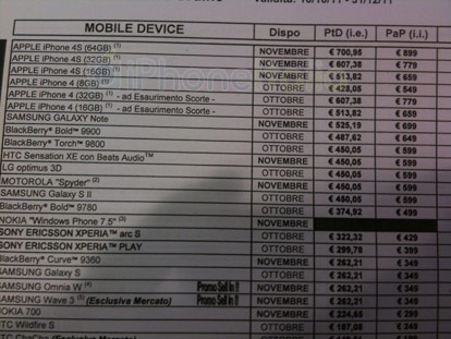 prezzo iphone 4s italia