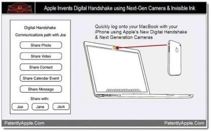 brevetto apple
