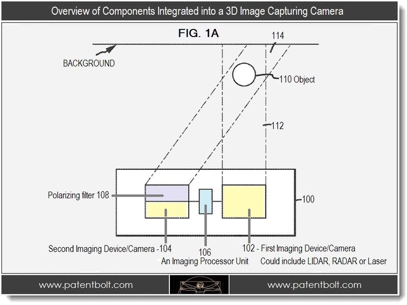 brevetto apple immagini 3D