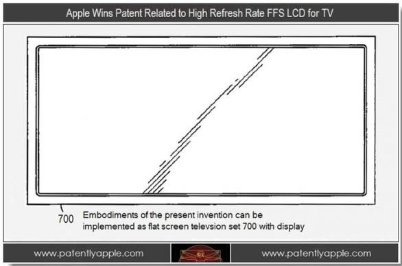 brevetto apple tv