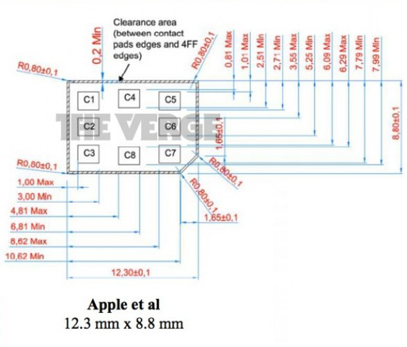 Le nano-SIM di Apple come nuovo standard