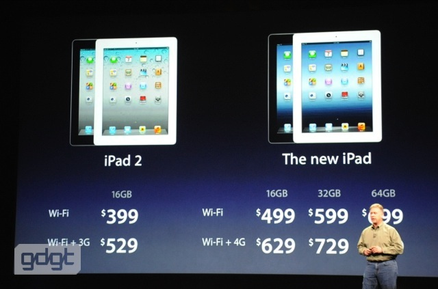 Nuovo iPad: Prezzi, modelli e disponibilità