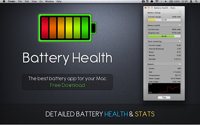 Battery Health monitora la batteria del tuo Mac