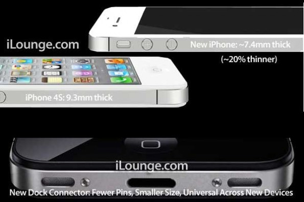 connettore dock ilounge iphone