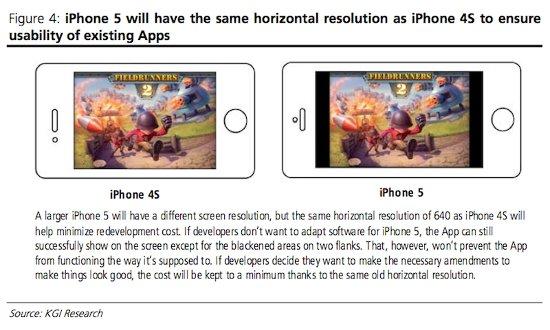 adattamento apps schermo iphone 5