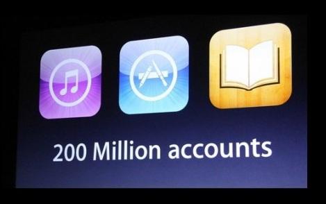 icone degli Store di Apple