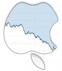 Apple: allarme rosso, i profitti non crescono nel Q2 2013