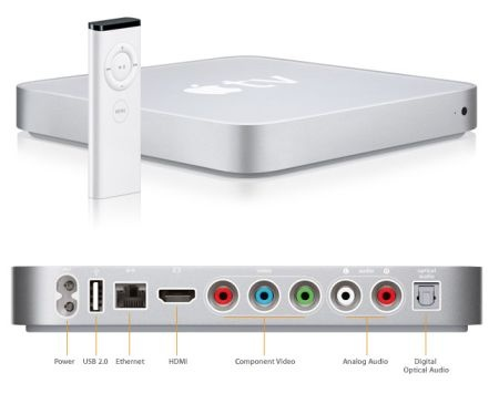 Apple TV bianco