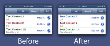 Prime visualizzatore semplice chiamate iPhone