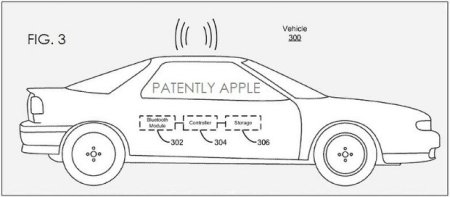 brevetti-Apple iPhone automobili