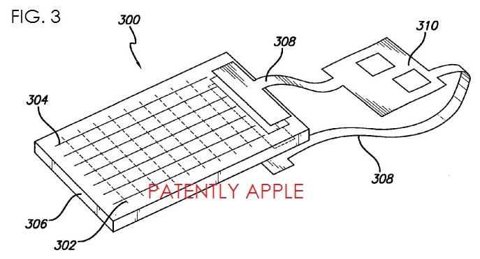 Brevetti Apple iPhone 6