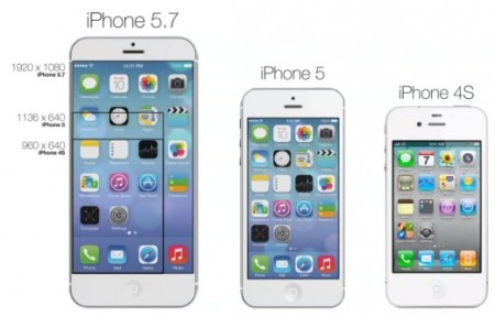 iPhone-5.7 concept