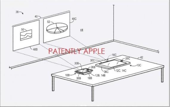 iphone brevetto proiettore