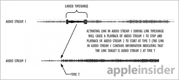 hyperlink audio apple