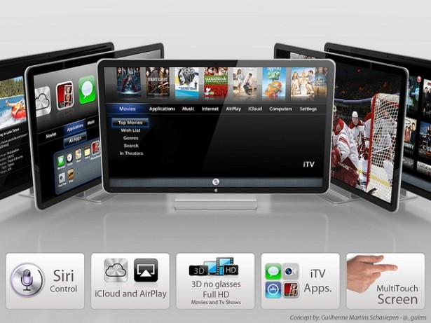 Apple: display 4K Sharp per la nuova iTV