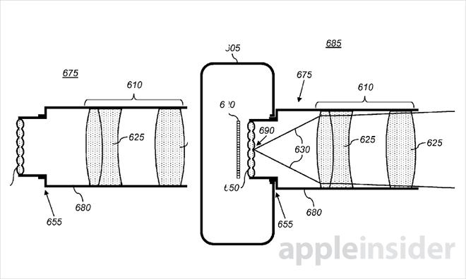 apple brevetto foto