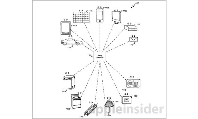 Apple: controllare elettrodomestici con iPhone, ecco il brevetto