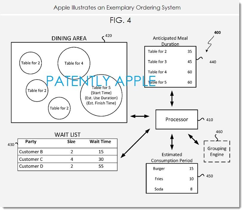 brevetto apple ristorante